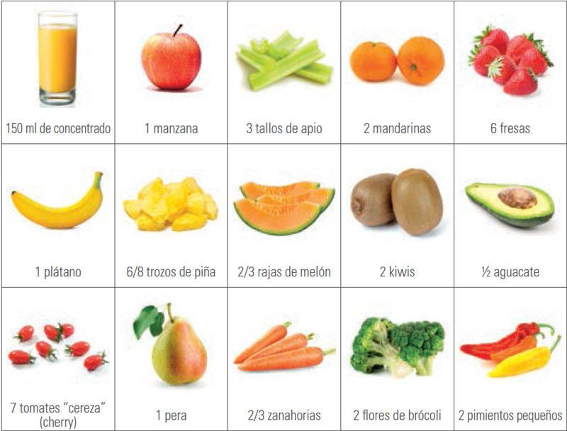 Fruta y verdura para una alimentaci n sana succovivo for Frutta con la o iniziale