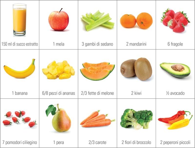 Frutta e verdura per una sana alimentazione succovivo for Frutta online