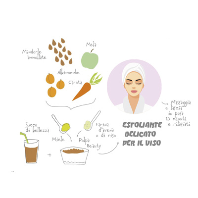 Esfoliante delicato per il viso